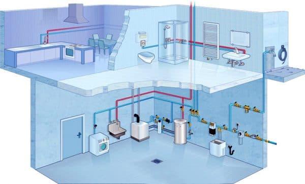 Проектирование сетей водоснабжения/водоотведения